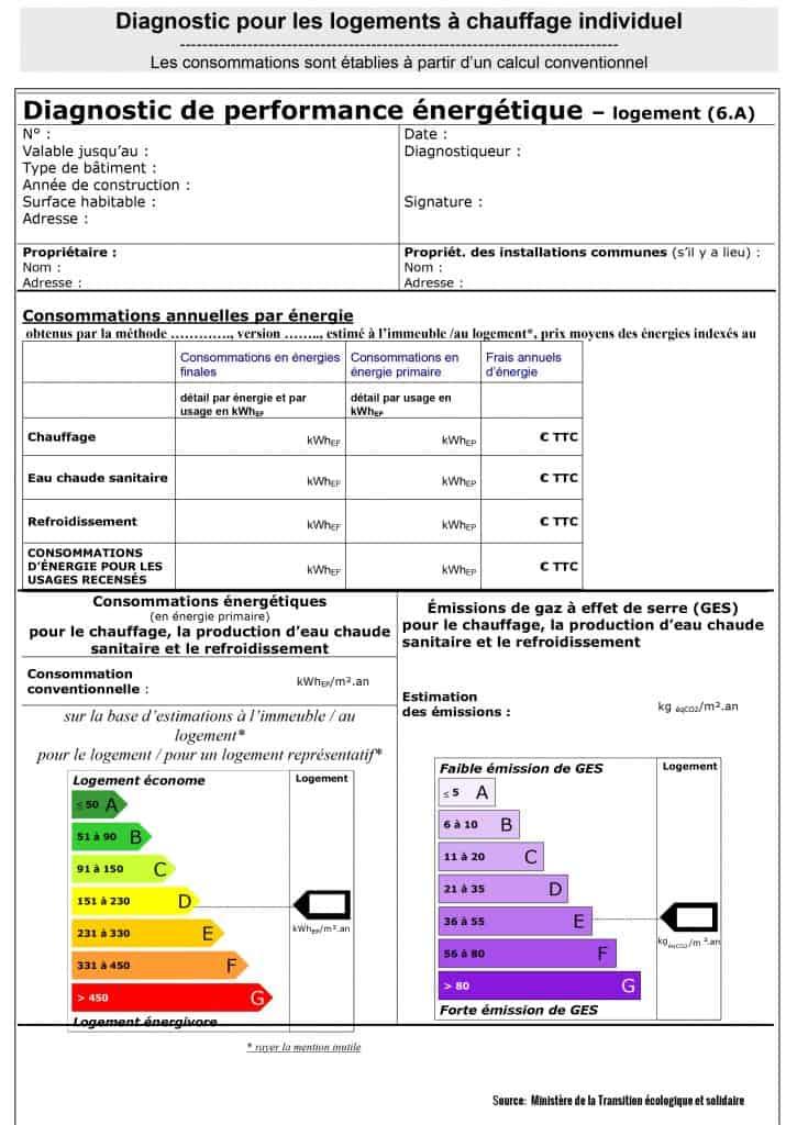 bilan energetique logement